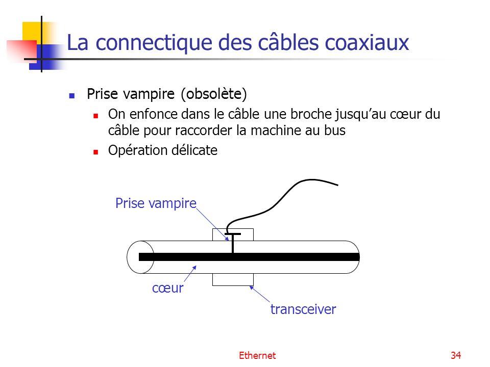 Ethernet34 La connectique des câbles coaxiaux Prise vampire (obsolète) On enfonce dans le câble une broche jusquau cœur du câble pour raccorder la machine au bus Opération délicate cœur Prise vampire transceiver