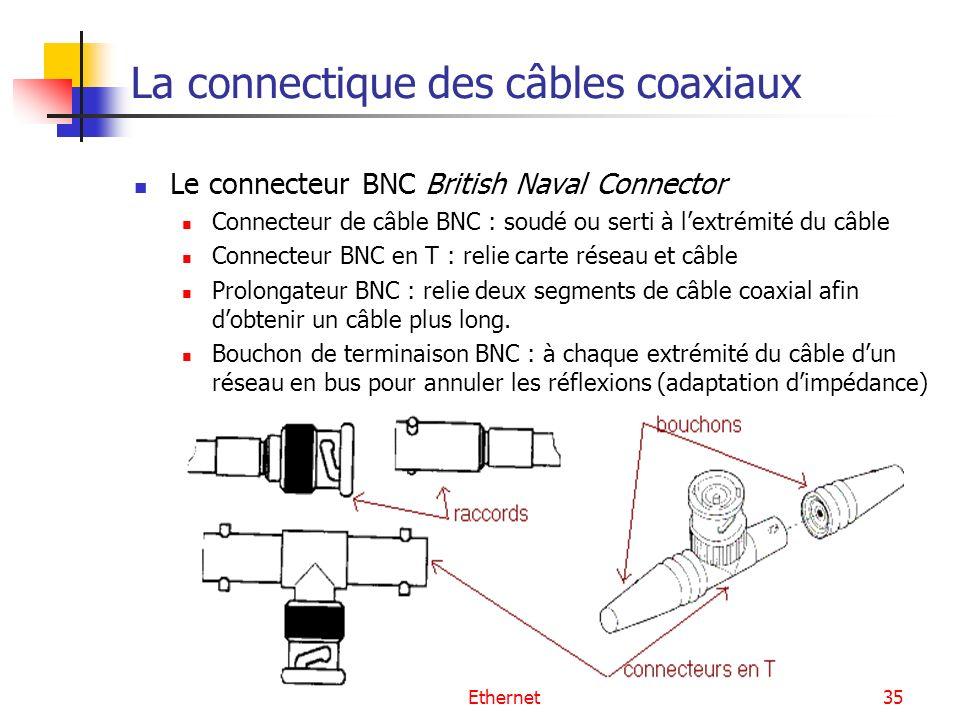 Ethernet35 La connectique des câbles coaxiaux Le connecteur BNC British Naval Connector Connecteur de câble BNC : soudé ou serti à lextrémité du câble Connecteur BNC en T : relie carte réseau et câble Prolongateur BNC : relie deux segments de câble coaxial afin dobtenir un câble plus long.