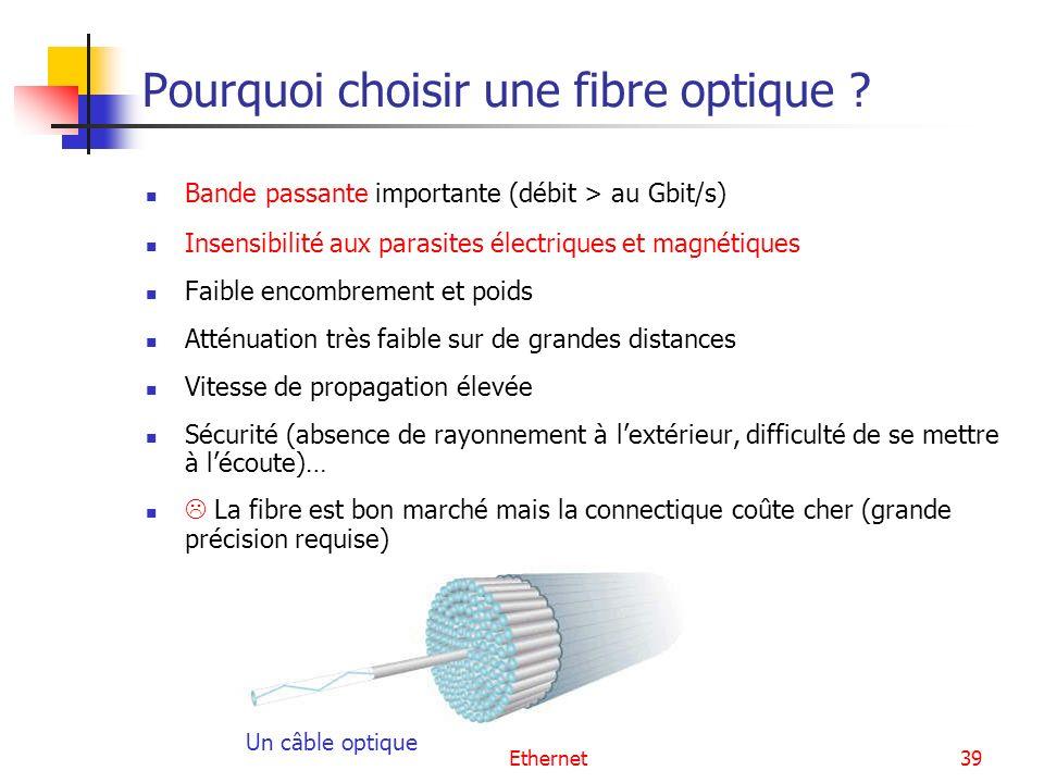 Ethernet39 Pourquoi choisir une fibre optique ? Bande passante importante (débit > au Gbit/s) Insensibilité aux parasites électriques et magnétiques F