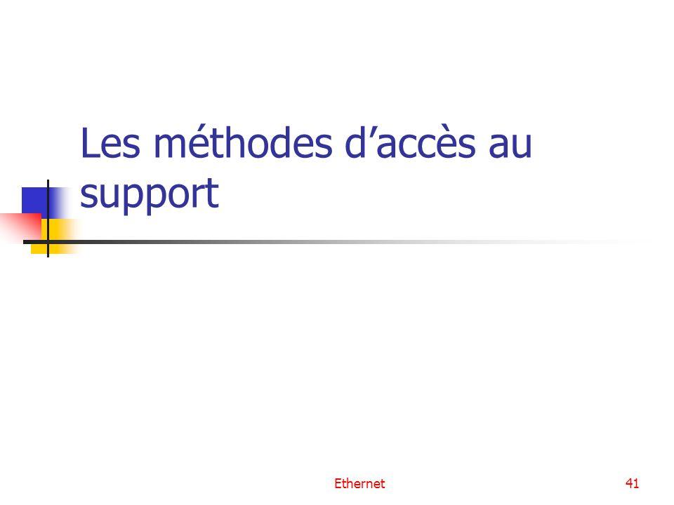Ethernet41 Les méthodes daccès au support