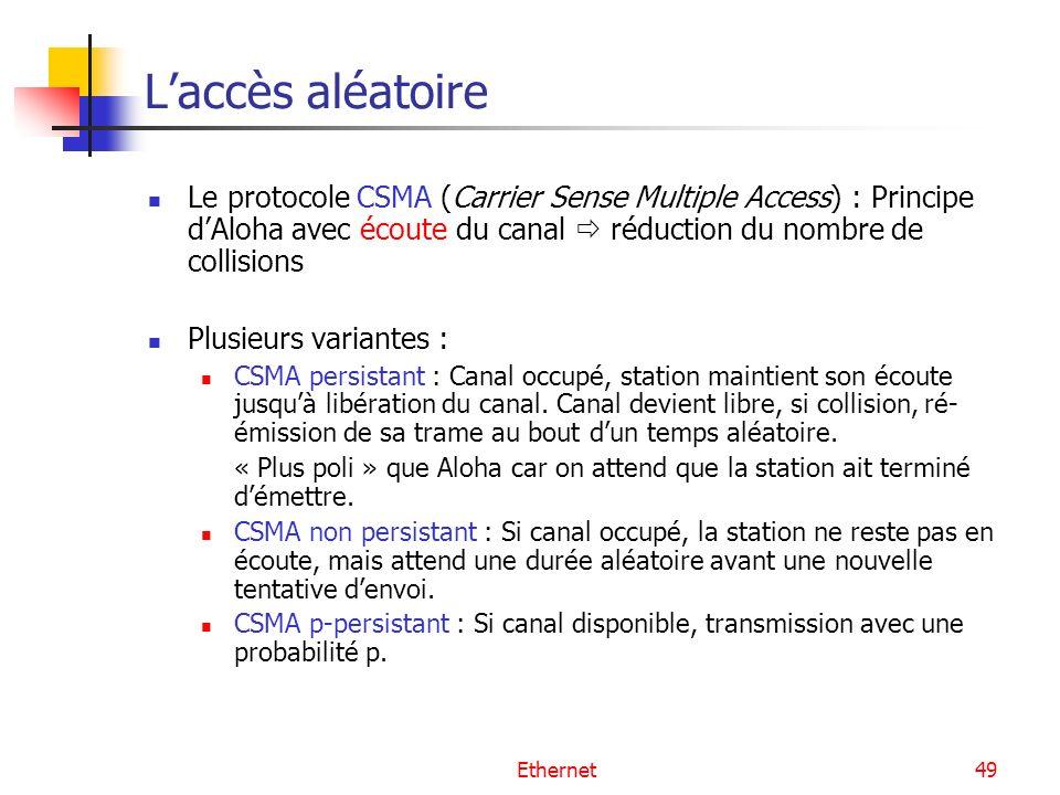 Ethernet49 Laccès aléatoire Le protocole CSMA (Carrier Sense Multiple Access) : Principe dAloha avec écoute du canal réduction du nombre de collisions