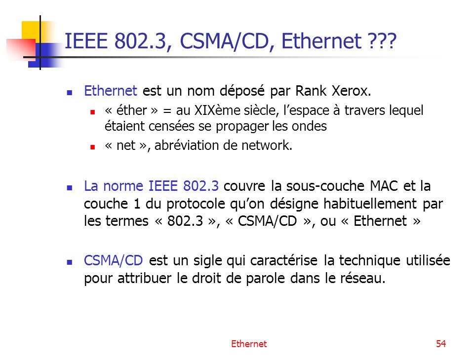 Ethernet54 IEEE 802.3, CSMA/CD, Ethernet ??? Ethernet est un nom déposé par Rank Xerox. « éther » = au XIXème siècle, lespace à travers lequel étaient