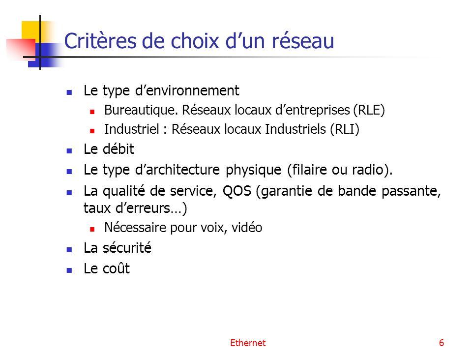 Ethernet6 Critères de choix dun réseau Le type denvironnement Bureautique. Réseaux locaux dentreprises (RLE) Industriel : Réseaux locaux Industriels (