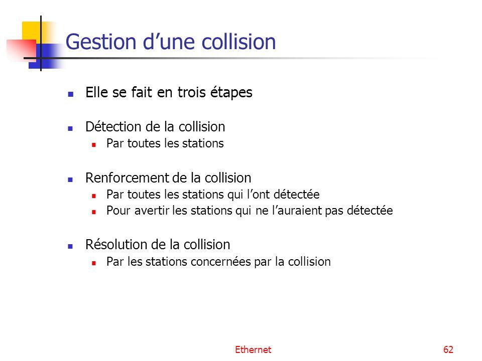 Ethernet62 Gestion dune collision Elle se fait en trois étapes Détection de la collision Par toutes les stations Renforcement de la collision Par toutes les stations qui lont détectée Pour avertir les stations qui ne lauraient pas détectée Résolution de la collision Par les stations concernées par la collision