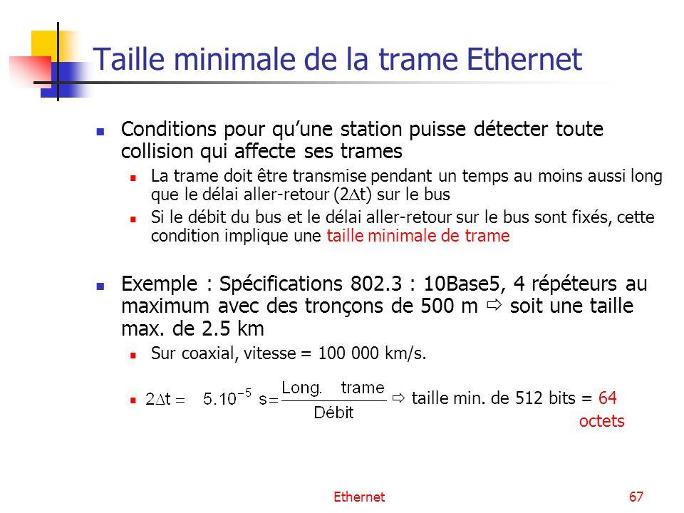 Ethernet67 Taille minimale de la trame Ethernet Conditions pour quune station puisse détecter toute collision qui affecte ses trames La trame doit être transmise pendant un temps au moins aussi long que le délai aller-retour (2 t) sur le bus Si le débit du bus et le délai aller-retour sur le bus sont fixés, cette condition implique une taille minimale de trame Exemple : Spécifications 802.3 : 10Base5, 4 répéteurs au maximum avec des tronçons de 500 m soit une taille max.
