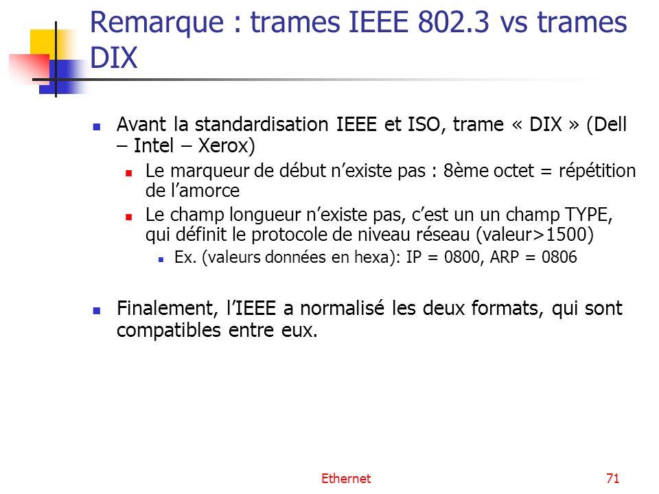 Ethernet71 Remarque : trames IEEE 802.3 vs trames DIX Avant la standardisation IEEE et ISO, trame « DIX » (Dell – Intel – Xerox) Le marqueur de début nexiste pas : 8ème octet = répétition de lamorce Le champ longueur nexiste pas, cest un un champ TYPE, qui définit le protocole de niveau réseau (valeur>1500) Ex.