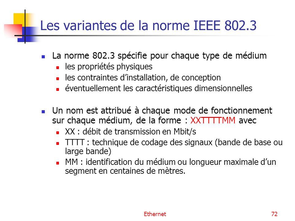 Ethernet72 Les variantes de la norme IEEE 802.3 La norme 802.3 spécifie pour chaque type de médium les propriétés physiques les contraintes dinstallation, de conception éventuellement les caractéristiques dimensionnelles Un nom est attribué à chaque mode de fonctionnement sur chaque médium, de la forme : XXTTTTMM avec XX : débit de transmission en Mbit/s TTTT : technique de codage des signaux (bande de base ou large bande) MM : identification du médium ou longueur maximale dun segment en centaines de mètres.