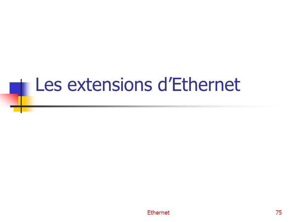 Ethernet75 Les extensions dEthernet