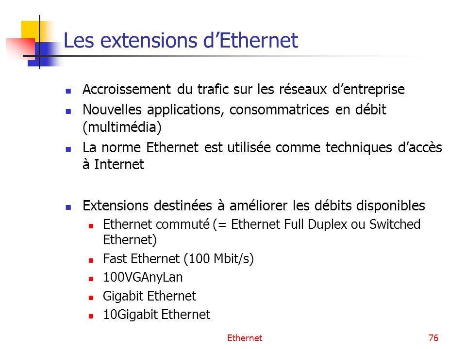 Ethernet76 Les extensions dEthernet Accroissement du trafic sur les réseaux dentreprise Nouvelles applications, consommatrices en débit (multimédia) L