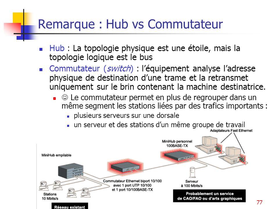 Ethernet77 Remarque : Hub vs Commutateur Hub : La topologie physique est une étoile, mais la topologie logique est le bus Commutateur (switch) : léquipement analyse ladresse physique de destination dune trame et la retransmet uniquement sur le brin contenant la machine destinatrice.