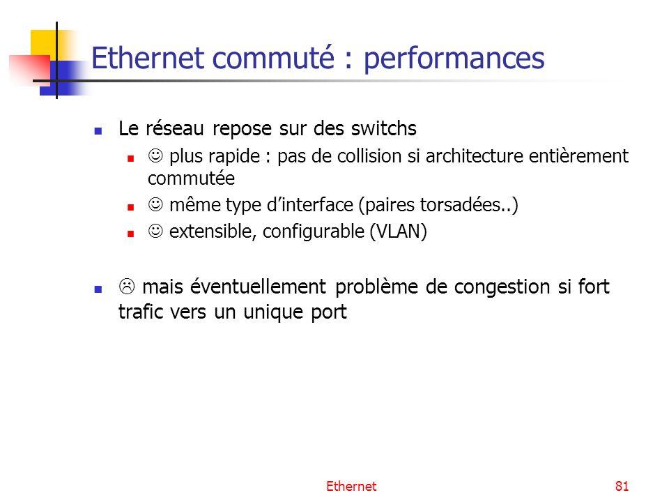 Ethernet81 Ethernet commuté : performances Le réseau repose sur des switchs plus rapide : pas de collision si architecture entièrement commutée même type dinterface (paires torsadées..) extensible, configurable (VLAN) mais éventuellement problème de congestion si fort trafic vers un unique port
