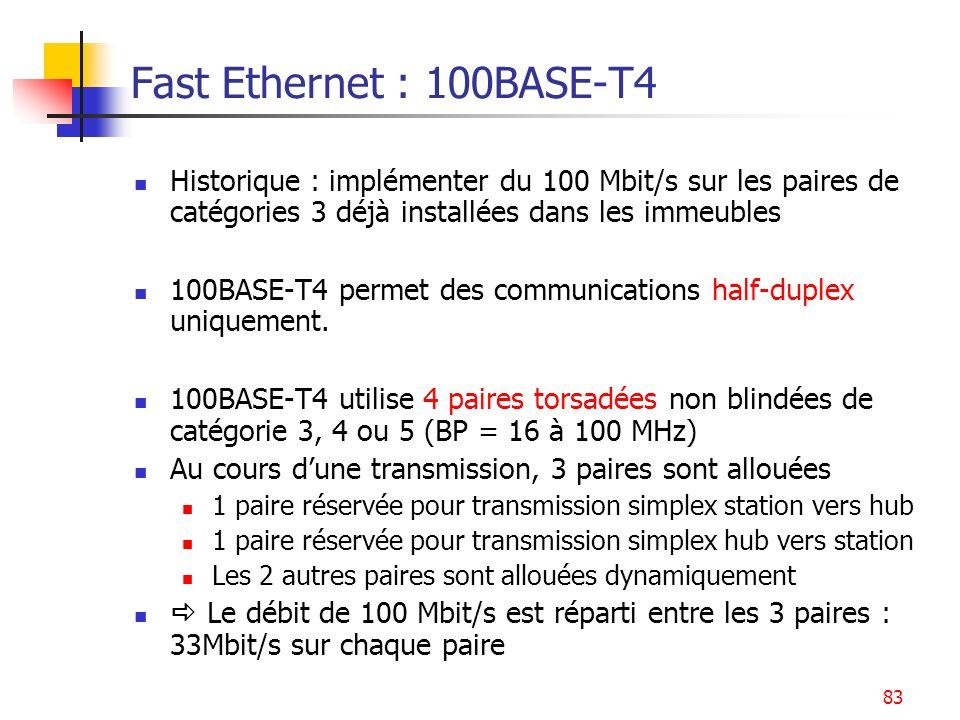 83 Fast Ethernet : 100BASE-T4 Historique : implémenter du 100 Mbit/s sur les paires de catégories 3 déjà installées dans les immeubles 100BASE-T4 permet des communications half-duplex uniquement.