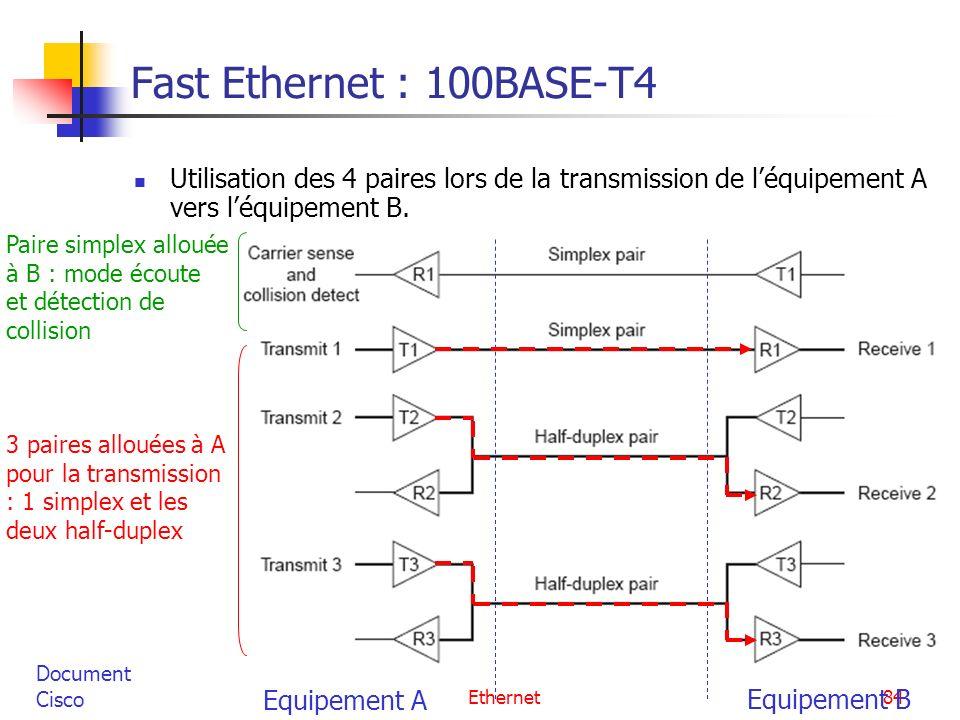 Ethernet84 Fast Ethernet : 100BASE-T4 Utilisation des 4 paires lors de la transmission de léquipement A vers léquipement B. Equipement A Equipement B