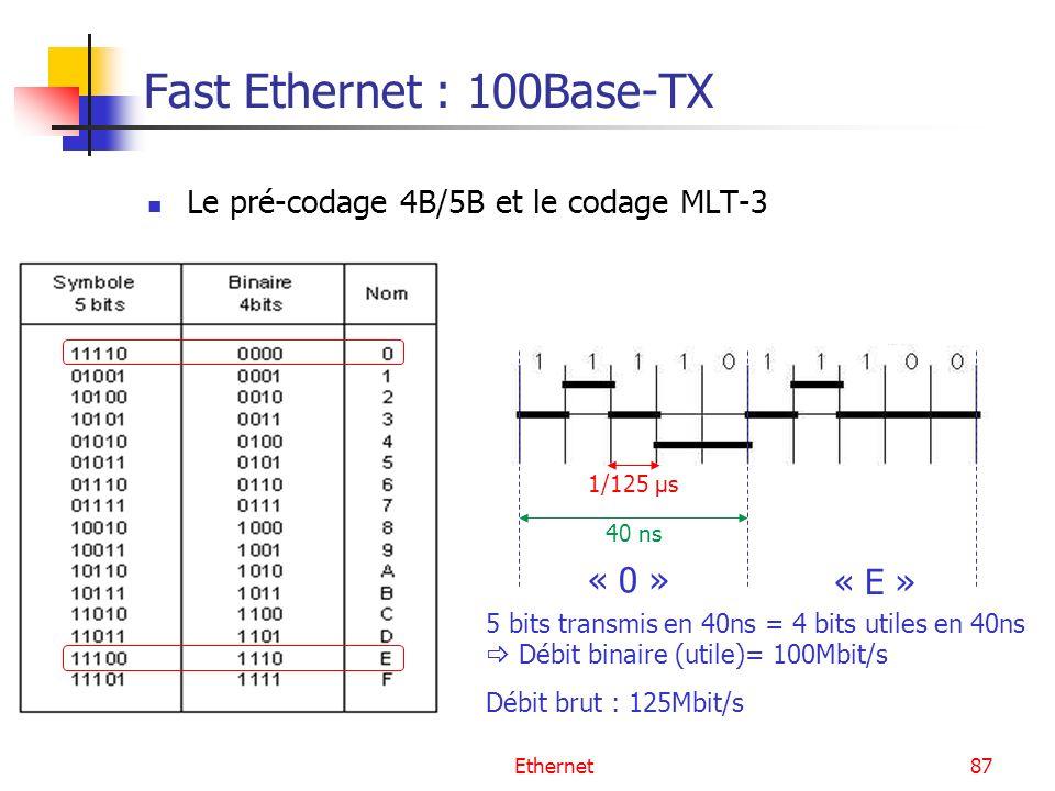 Ethernet87 Fast Ethernet : 100Base-TX Le pré-codage 4B/5B et le codage MLT-3 1/125 µs 40 ns « 0 » « E » 5 bits transmis en 40ns = 4 bits utiles en 40ns Débit binaire (utile)= 100Mbit/s Débit brut : 125Mbit/s