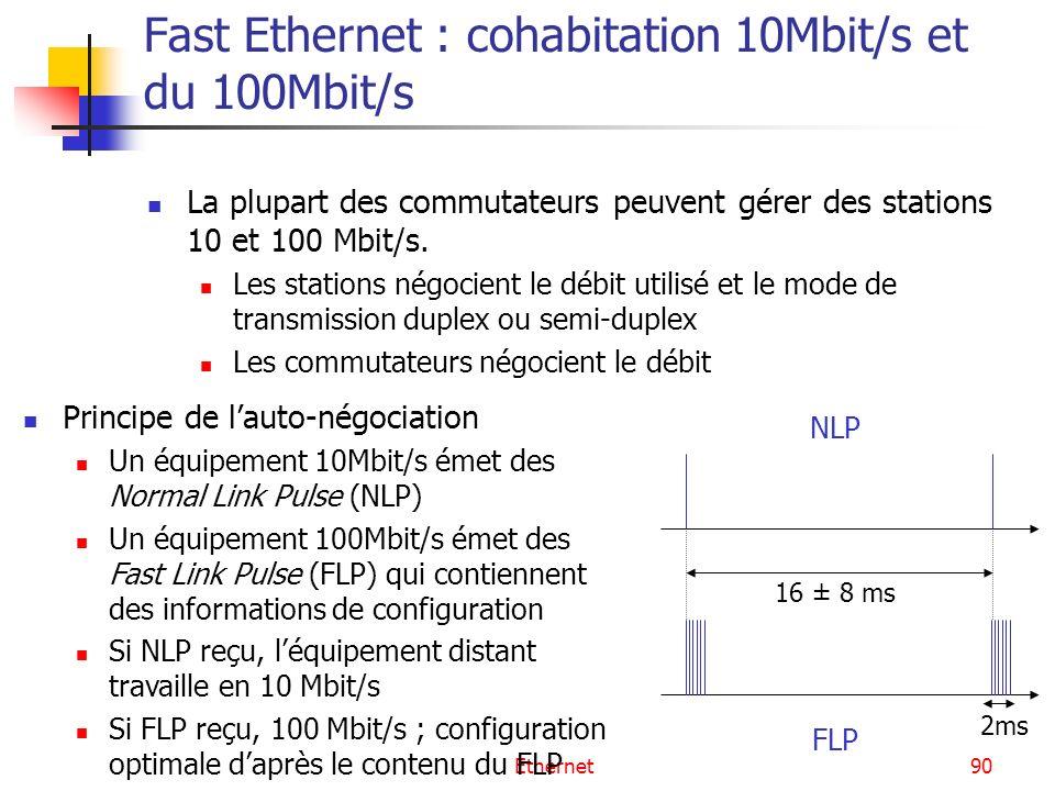 Ethernet90 Fast Ethernet : cohabitation 10Mbit/s et du 100Mbit/s La plupart des commutateurs peuvent gérer des stations 10 et 100 Mbit/s.