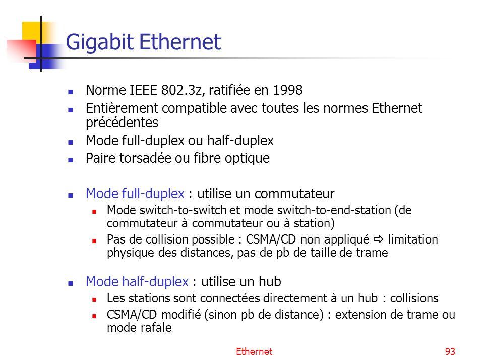 Ethernet93 Gigabit Ethernet Norme IEEE 802.3z, ratifiée en 1998 Entièrement compatible avec toutes les normes Ethernet précédentes Mode full-duplex ou half-duplex Paire torsadée ou fibre optique Mode full-duplex : utilise un commutateur Mode switch-to-switch et mode switch-to-end-station (de commutateur à commutateur ou à station) Pas de collision possible : CSMA/CD non appliqué limitation physique des distances, pas de pb de taille de trame Mode half-duplex : utilise un hub Les stations sont connectées directement à un hub : collisions CSMA/CD modifié (sinon pb de distance) : extension de trame ou mode rafale