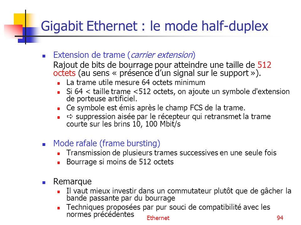 Ethernet94 Gigabit Ethernet : le mode half-duplex Extension de trame (carrier extension) Rajout de bits de bourrage pour atteindre une taille de 512 octets (au sens « présence dun signal sur le support »).