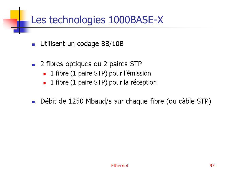 Ethernet97 Les technologies 1000BASE-X Utilisent un codage 8B/10B 2 fibres optiques ou 2 paires STP 1 fibre (1 paire STP) pour lémission 1 fibre (1 paire STP) pour la réception Débit de 1250 Mbaud/s sur chaque fibre (ou câble STP)