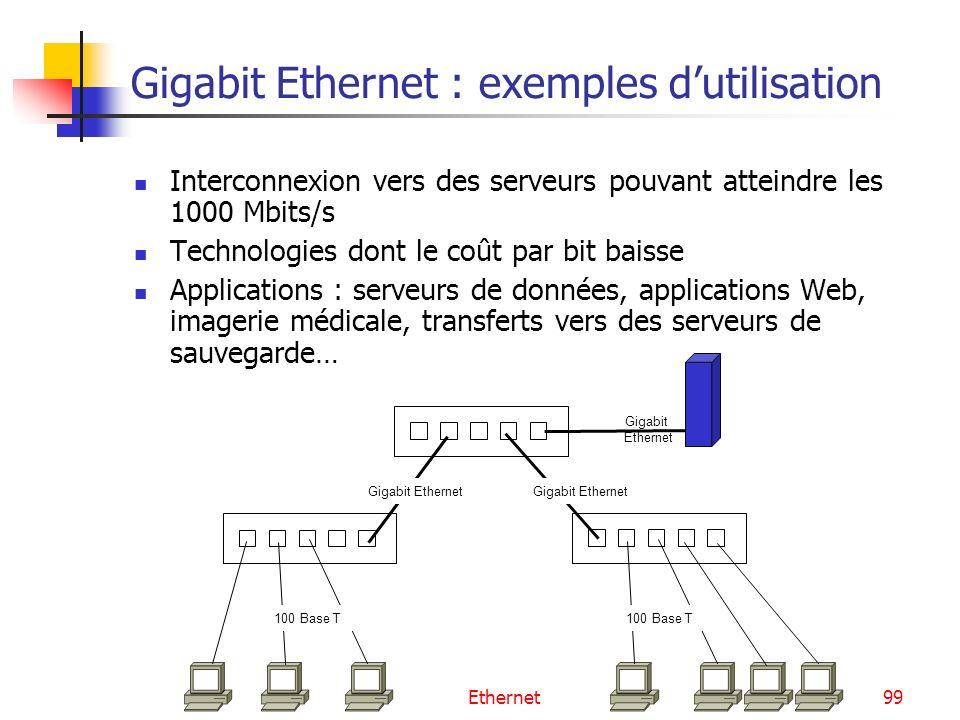 Ethernet99 Gigabit Ethernet : exemples dutilisation Interconnexion vers des serveurs pouvant atteindre les 1000 Mbits/s Technologies dont le coût par bit baisse Applications : serveurs de données, applications Web, imagerie médicale, transferts vers des serveurs de sauvegarde… 100 Base T Gigabit Ethernet Gigabit Ethernet