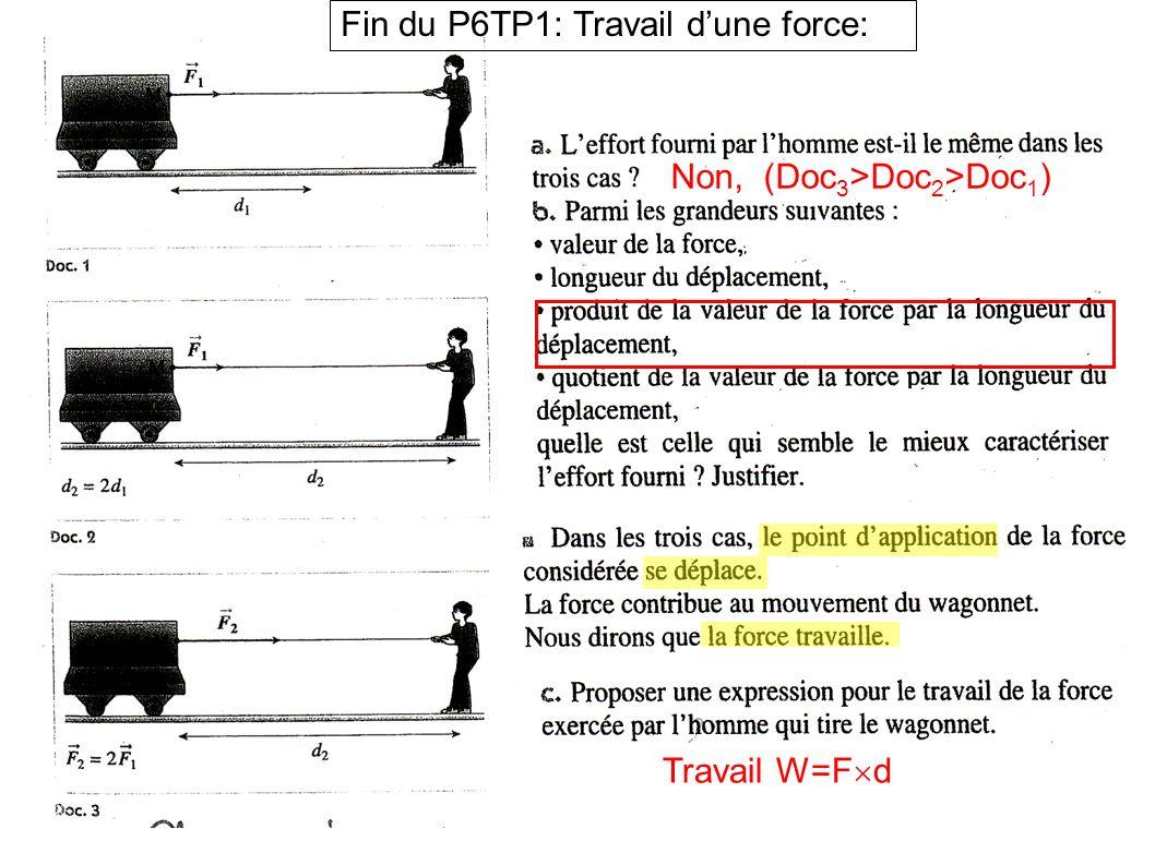 Non, (Doc 3 >Doc 2 >Doc 1 ) Fin du P6TP1: Travail dune force: Travail W=F d