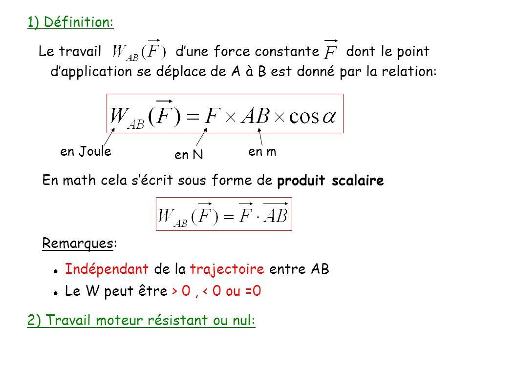 Le travail dune force constante dont le point dapplication se déplace de A à B est donné par la relation: en Joule en N en m En math cela sécrit sous