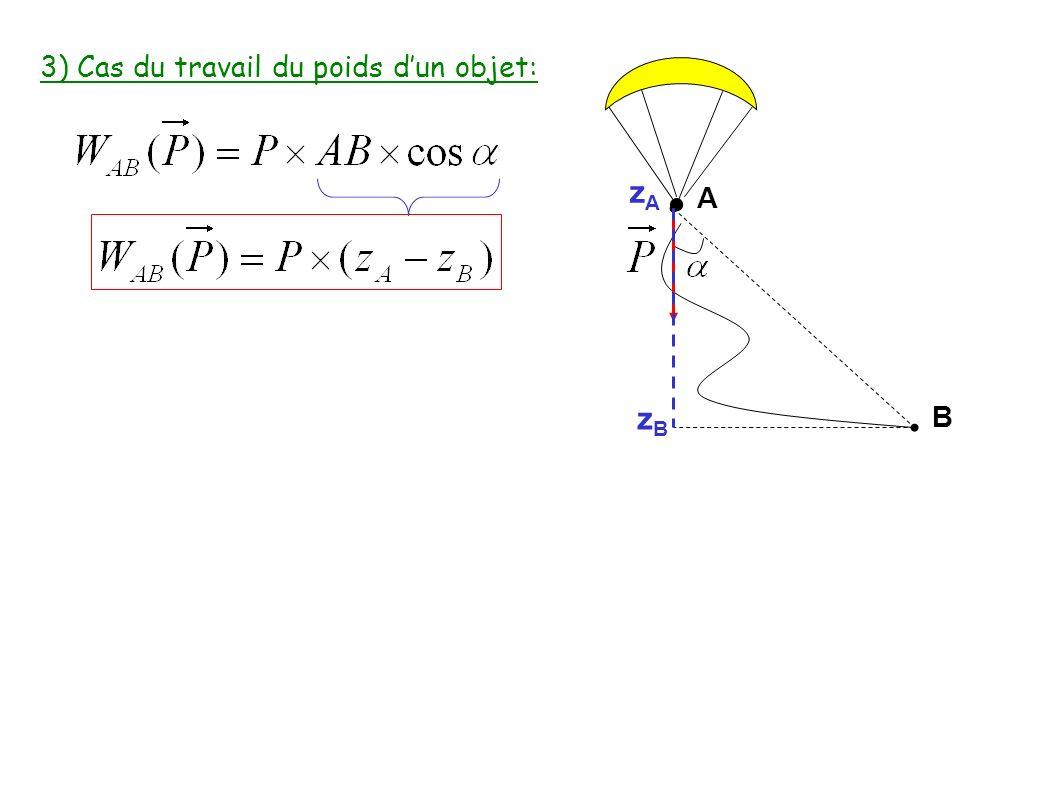 3) Cas du travail du poids dun objet: A B zAzA zBzB