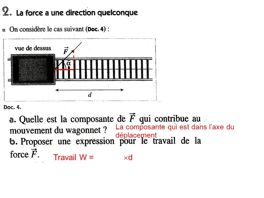 Le travail dune force constante dont le point dapplication se déplace de A à B est donné par la relation: en Joule en N en m En math cela sécrit sous forme de produit scalaire Remarques: Indépendant de la trajectoire entre AB Le W peut être > 0, < 0 ou =0 2) Travail moteur résistant ou nul: 1) Définition: