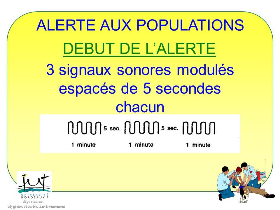département Hygiène, Sécurité, Environnement ALERTE AUX POPULATIONS DEBUT DE LALERTE 3 signaux sonores modulés espacés de 5 secondes chacun
