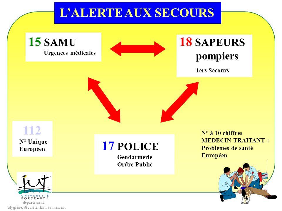 département Hygiène, Sécurité, Environnement LALERTE AUX SECOURS 15 SAMU Urgences médicales 18 SAPEURS pompiers 1ers Secours 17 POLICE Gendarmerie Ord