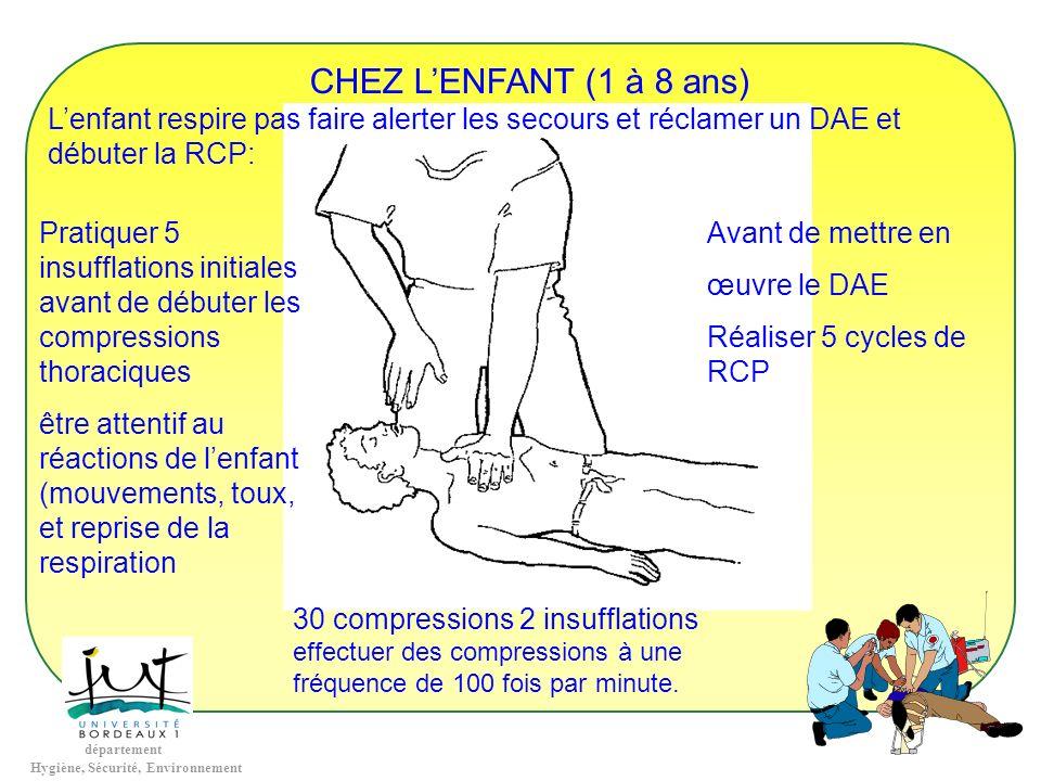 département Hygiène, Sécurité, Environnement CHEZ LENFANT (1 à 8 ans) 30 compressions 2 insufflations effectuer des compressions à une fréquence de 10
