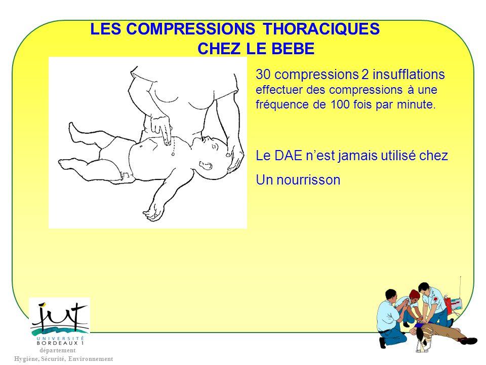 département Hygiène, Sécurité, Environnement LES COMPRESSIONS THORACIQUES CHEZ LE BEBE 30 compressions 2 insufflations effectuer des compressions à un