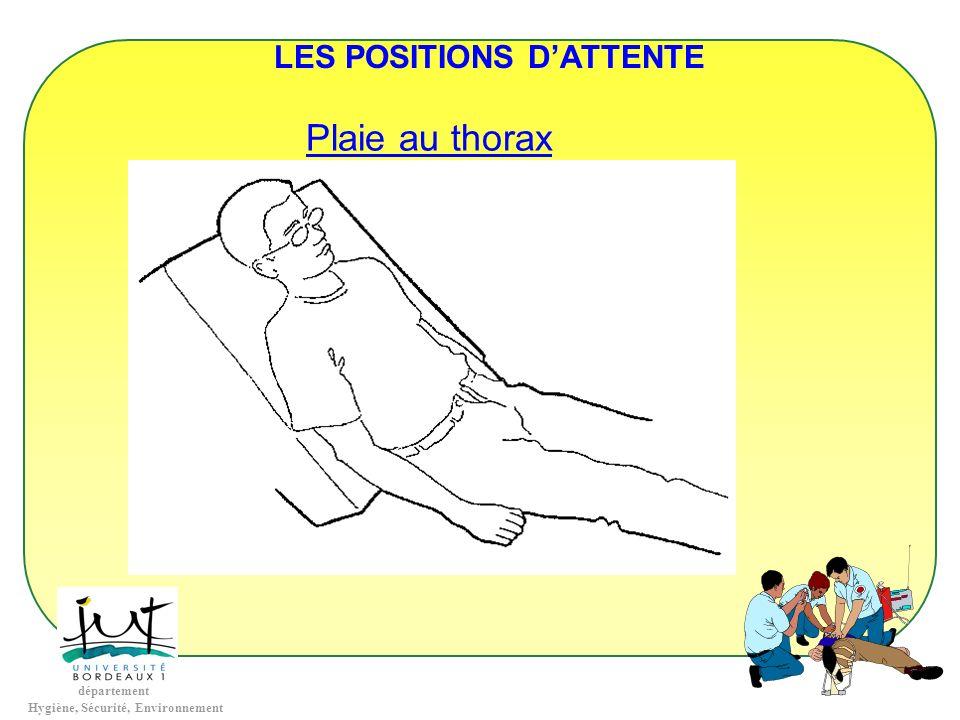 département Hygiène, Sécurité, Environnement LES POSITIONS DATTENTE Plaie au thorax