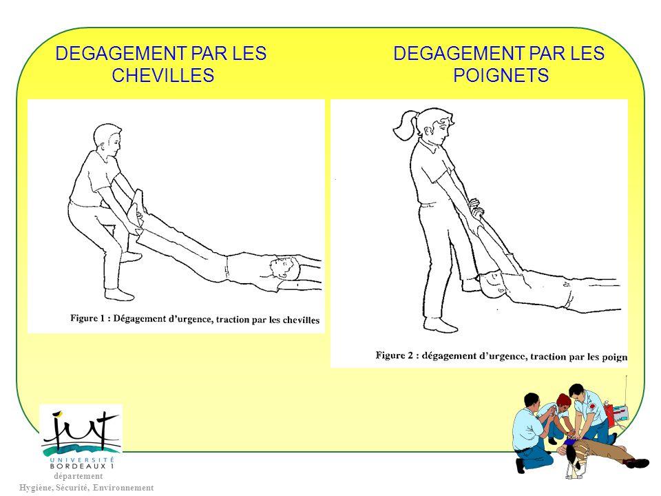 département Hygiène, Sécurité, Environnement DEGAGEMENT PAR LES CHEVILLES DEGAGEMENT PAR LES POIGNETS