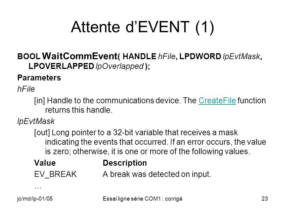 jc/md/lp-01/05Essai ligne série COM1 : corrigé23 Attente dEVENT (1) BOOL WaitCommEvent ( HANDLE hFile, LPDWORD lpEvtMask, LPOVERLAPPED lpOverlapped ); Parameters hFile [in] Handle to the communications device.