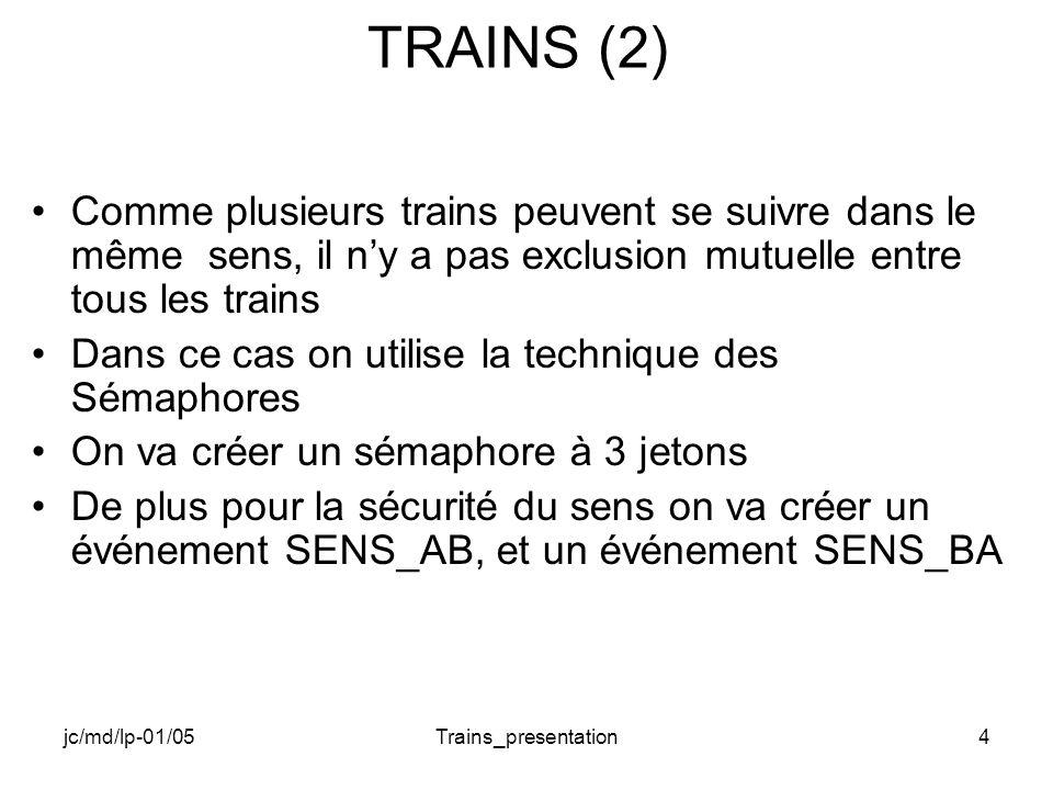 jc/md/lp-01/05Trains_presentation5 TRAIN (3) Pour quun train puisse entrer sur la voie il lui faudra obtenir lévénement de sens et de plus un des jetons du sémaphore Chaque train sera un thread Il y aura 5 Threads AB_MAIN ( A vers B) Il y aura 5 Threads BA_MAIN ( B vers A) Lors des CreateThread on passera un numéro (1 à 5) pour différencier les 5 Threads de chaque sens, ce qui permet de ne pas écrire le code de 10 threads, mais seulement de 2
