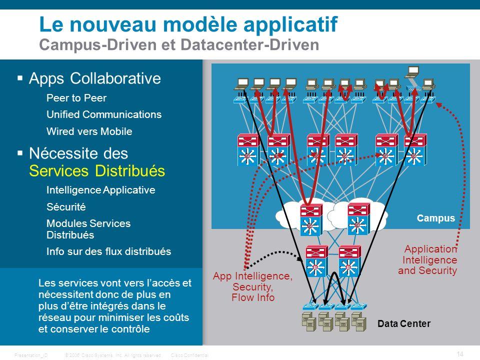 © 2006 Cisco Systems, Inc. All rights reserved.Cisco ConfidentialPresentation_ID 14 Le nouveau modèle applicatif Campus-Driven et Datacenter-Driven Ap