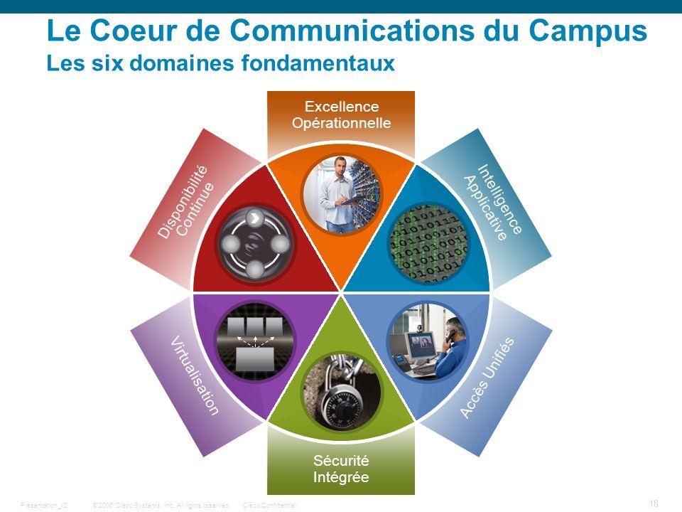 © 2006 Cisco Systems, Inc. All rights reserved.Cisco ConfidentialPresentation_ID 18 Accès Unifiés Virtualisation Excellence Opérationnelle Sécurité In