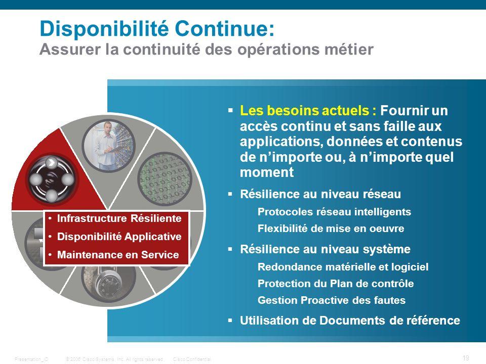 © 2006 Cisco Systems, Inc. All rights reserved.Cisco ConfidentialPresentation_ID 19 Disponibilité Continue: Assurer la continuité des opérations métie