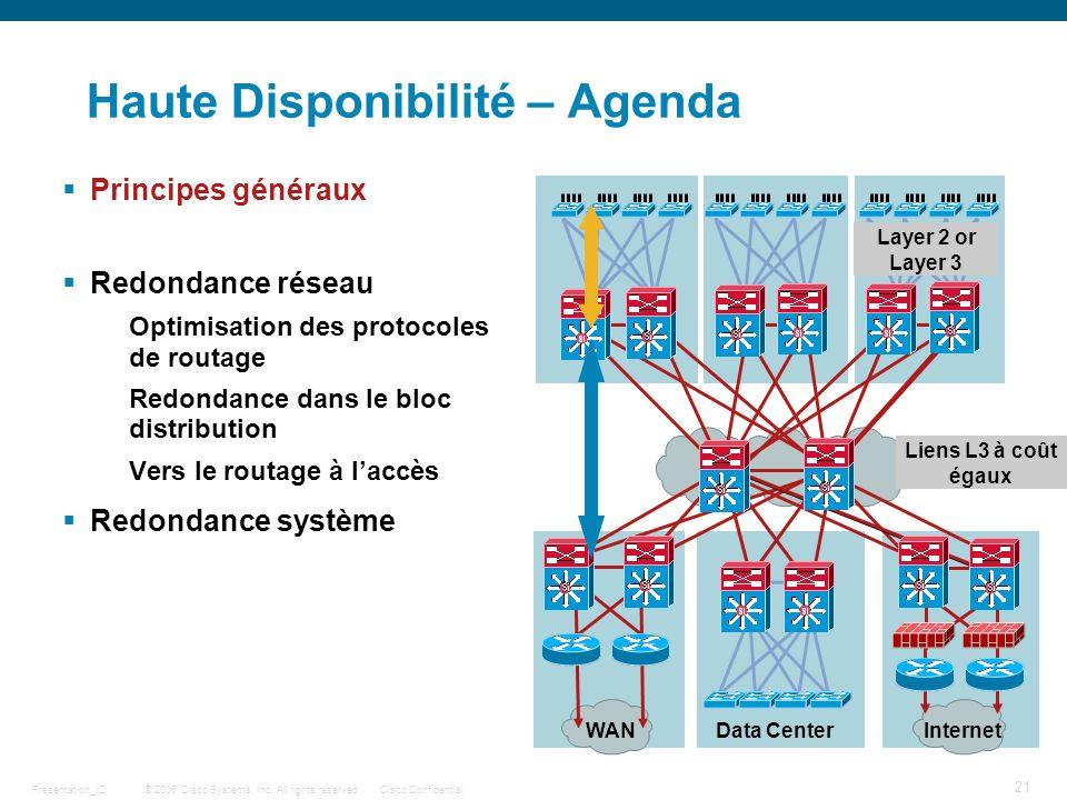 © 2006 Cisco Systems, Inc. All rights reserved.Cisco ConfidentialPresentation_ID 21 Haute Disponibilité – Agenda Principes généraux Redondance réseau