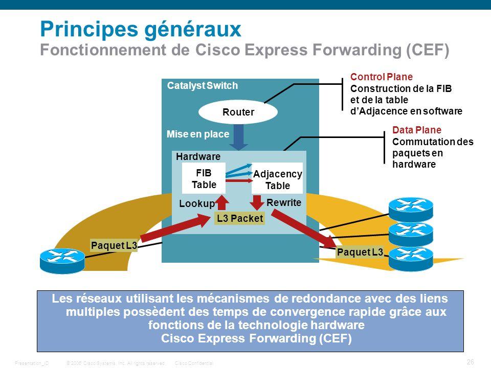 © 2006 Cisco Systems, Inc. All rights reserved.Cisco ConfidentialPresentation_ID 26 Paquet L3 Router Catalyst Switch Paquet L3 Principes généraux Fonc