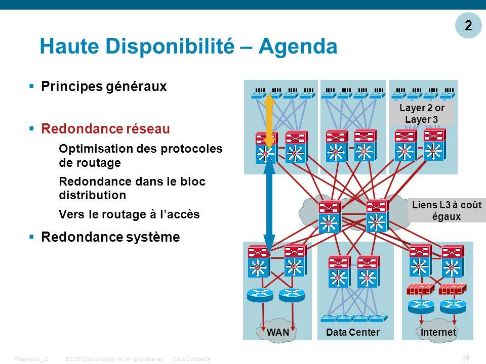 © 2006 Cisco Systems, Inc. All rights reserved.Cisco ConfidentialPresentation_ID 28 Haute Disponibilité – Agenda Principes généraux Redondance réseau
