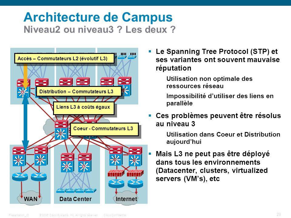 © 2006 Cisco Systems, Inc. All rights reserved.Cisco ConfidentialPresentation_ID 29 Architecture de Campus Niveau2 ou niveau3 ? Les deux ? Le Spanning