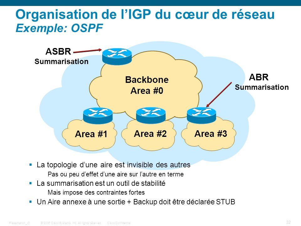 © 2006 Cisco Systems, Inc. All rights reserved.Cisco ConfidentialPresentation_ID 32 Backbone Area #0 Area #1 Area #2Area #3 ABR Summarisation Organisa
