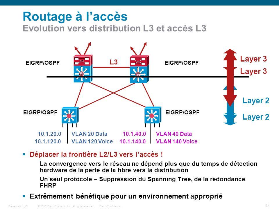 © 2006 Cisco Systems, Inc. All rights reserved.Cisco ConfidentialPresentation_ID 43 Routage à laccès Evolution vers distribution L3 et accès L3 Déplac