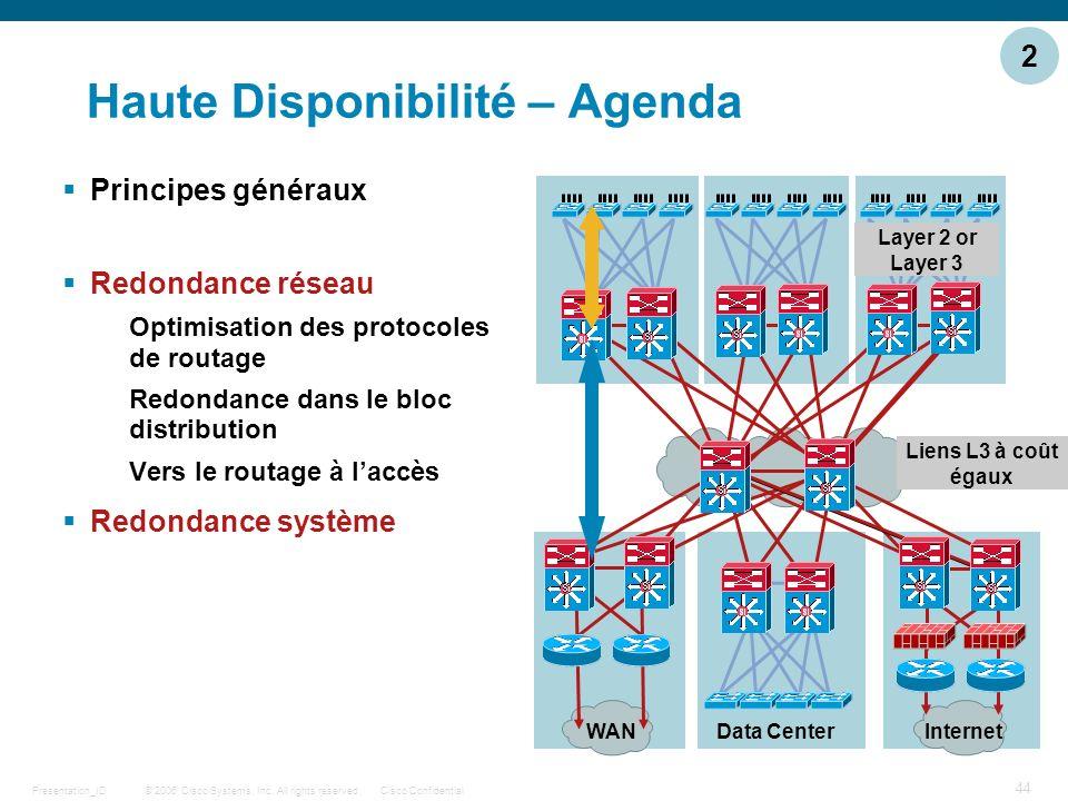 © 2006 Cisco Systems, Inc. All rights reserved.Cisco ConfidentialPresentation_ID 44 Haute Disponibilité – Agenda Principes généraux Redondance réseau