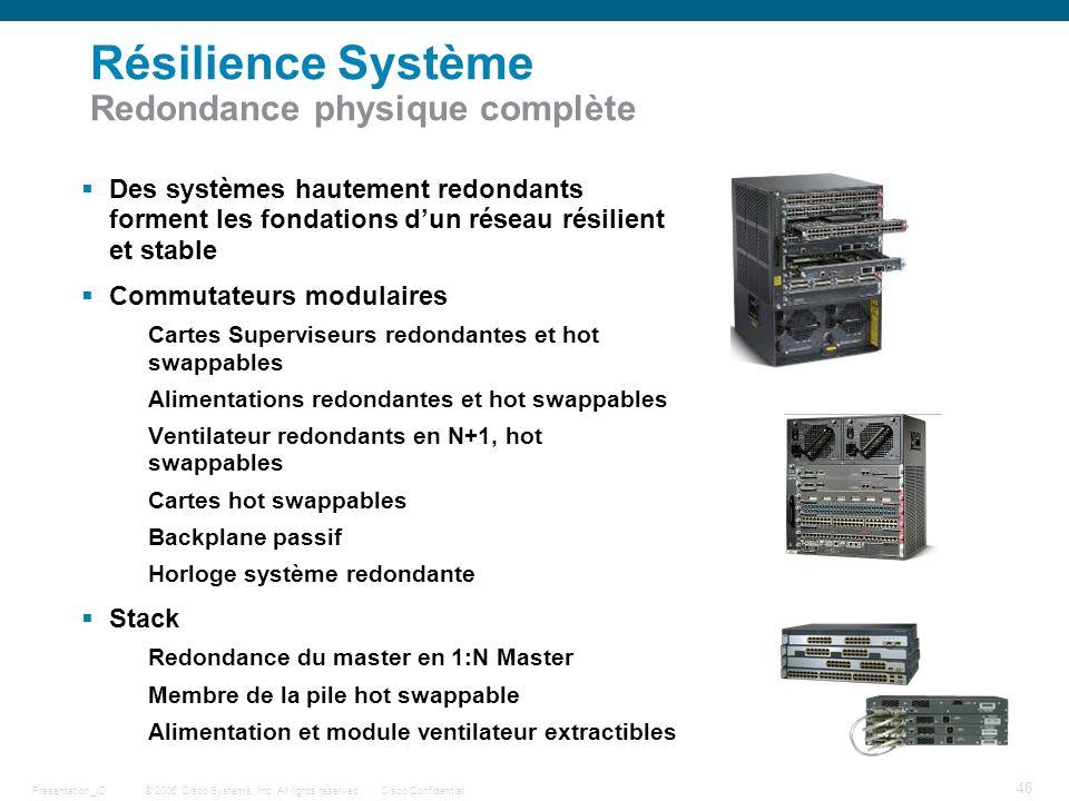 © 2006 Cisco Systems, Inc. All rights reserved.Cisco ConfidentialPresentation_ID 46 Résilience Système Redondance physique complète Des systèmes haute