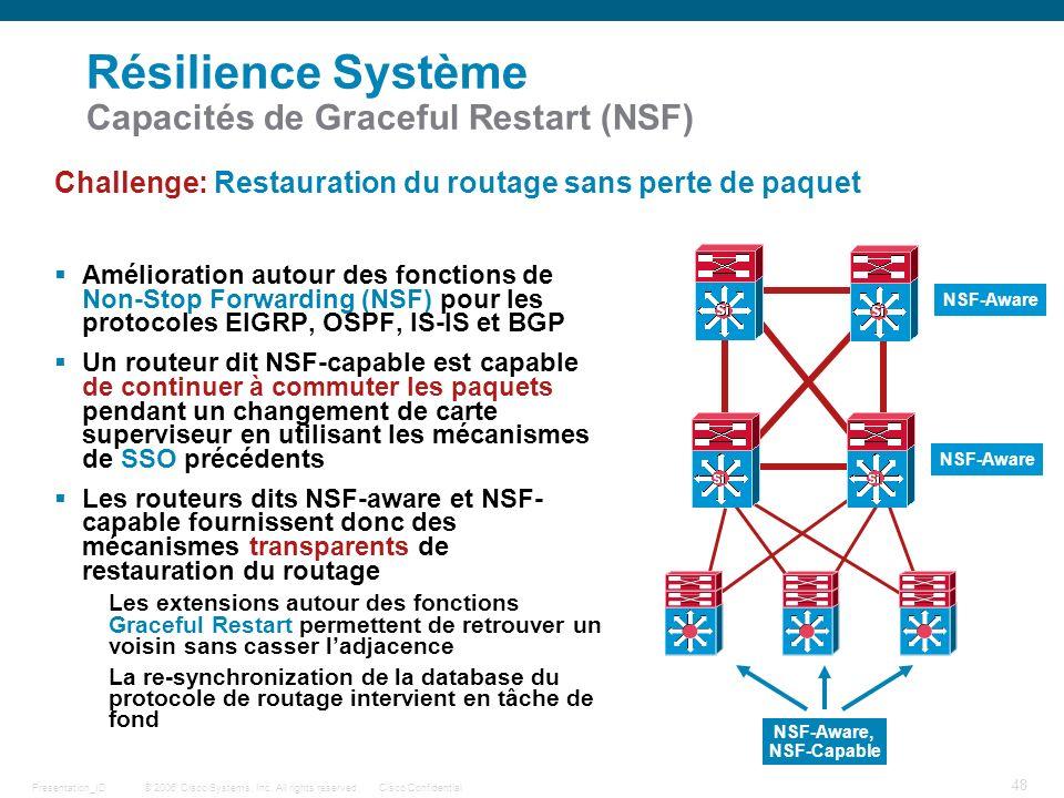 © 2006 Cisco Systems, Inc. All rights reserved.Cisco ConfidentialPresentation_ID 48 Amélioration autour des fonctions de Non-Stop Forwarding (NSF) pou