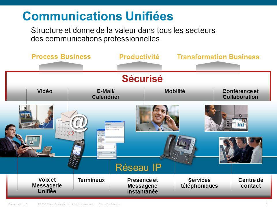 © 2006 Cisco Systems, Inc. All rights reserved.Cisco ConfidentialPresentation_ID 6 Sécurisé Structure et donne de la valeur dans tous les secteurs des