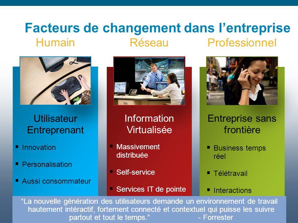 © 2006 Cisco Systems, Inc. All rights reserved.Cisco ConfidentialPresentation_ID 7 Facteurs de changement dans lentreprise Professionnel Humain Réseau