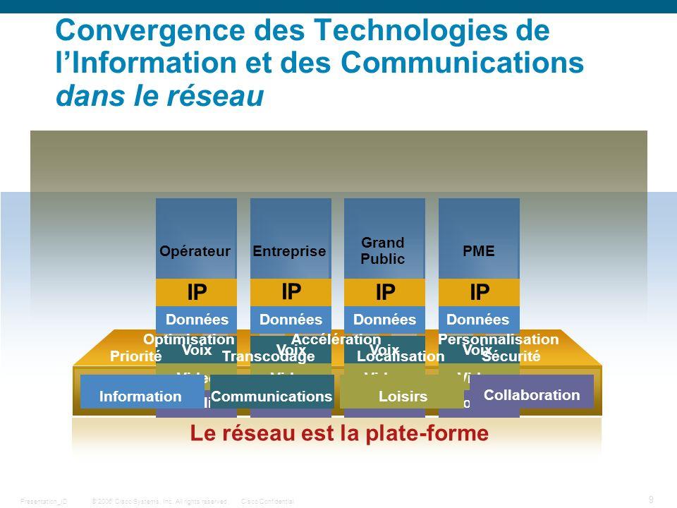 © 2006 Cisco Systems, Inc. All rights reserved.Cisco ConfidentialPresentation_ID 9 Convergence des Technologies de lInformation et des Communications
